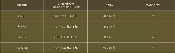 Business Centre Specifications