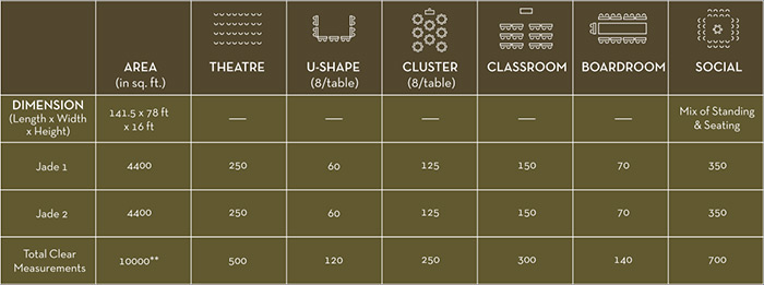 Jade Ballroom Hall Specifications